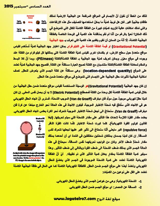 ماهو الجهد الكهربائي Electric Potential