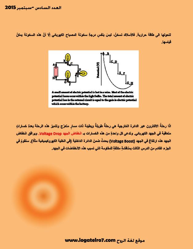 مفهوم المقاومة الكهربائية مترجم حصريا