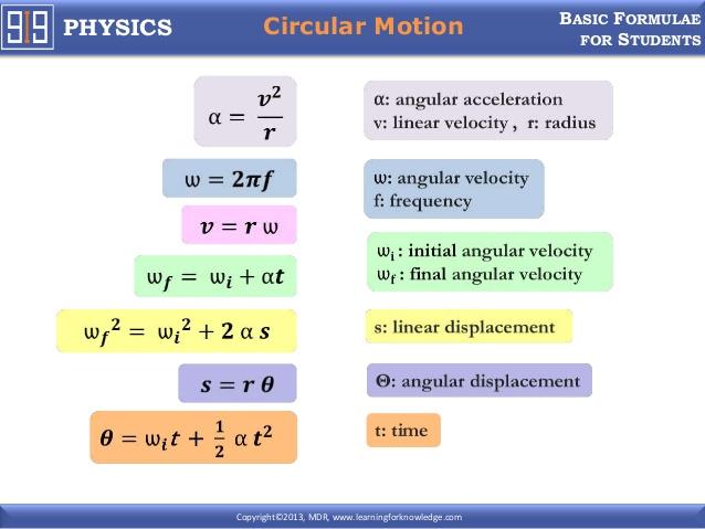 قوانين الفيزياء موضوع واحد حصريا