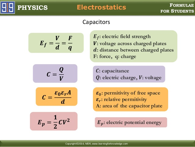 general physics q as The general physics clipart gallery offers 239 images showing principles of the science and proof of theorems physics is the science of basic concepts such as energy and force.
