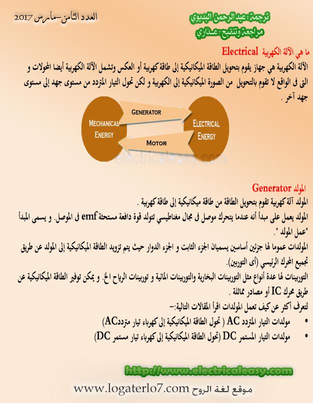 الالات الكهربية مترجم حصريا العدد